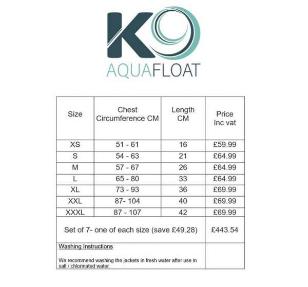 K9 Aquafloat Life Jacket Sizing Guide